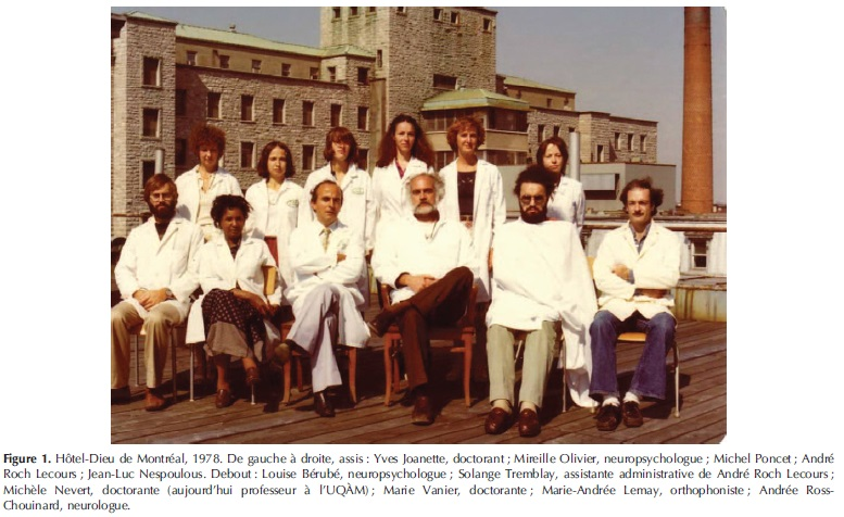 Histoire de la neuropsychologie